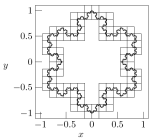 Boxcounting at step m=4 of the Koch snowflake fractal.