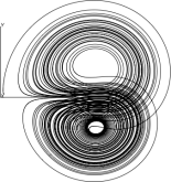 The Lorenz attractor, solved directly in PostScript